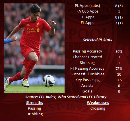 Suso STATS 2012-13