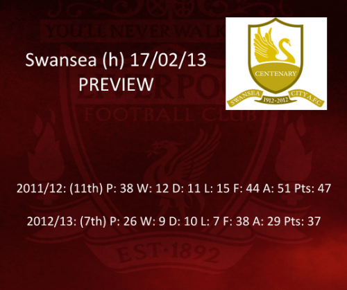 Swansea Preview Pg1