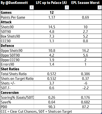 stats_first12